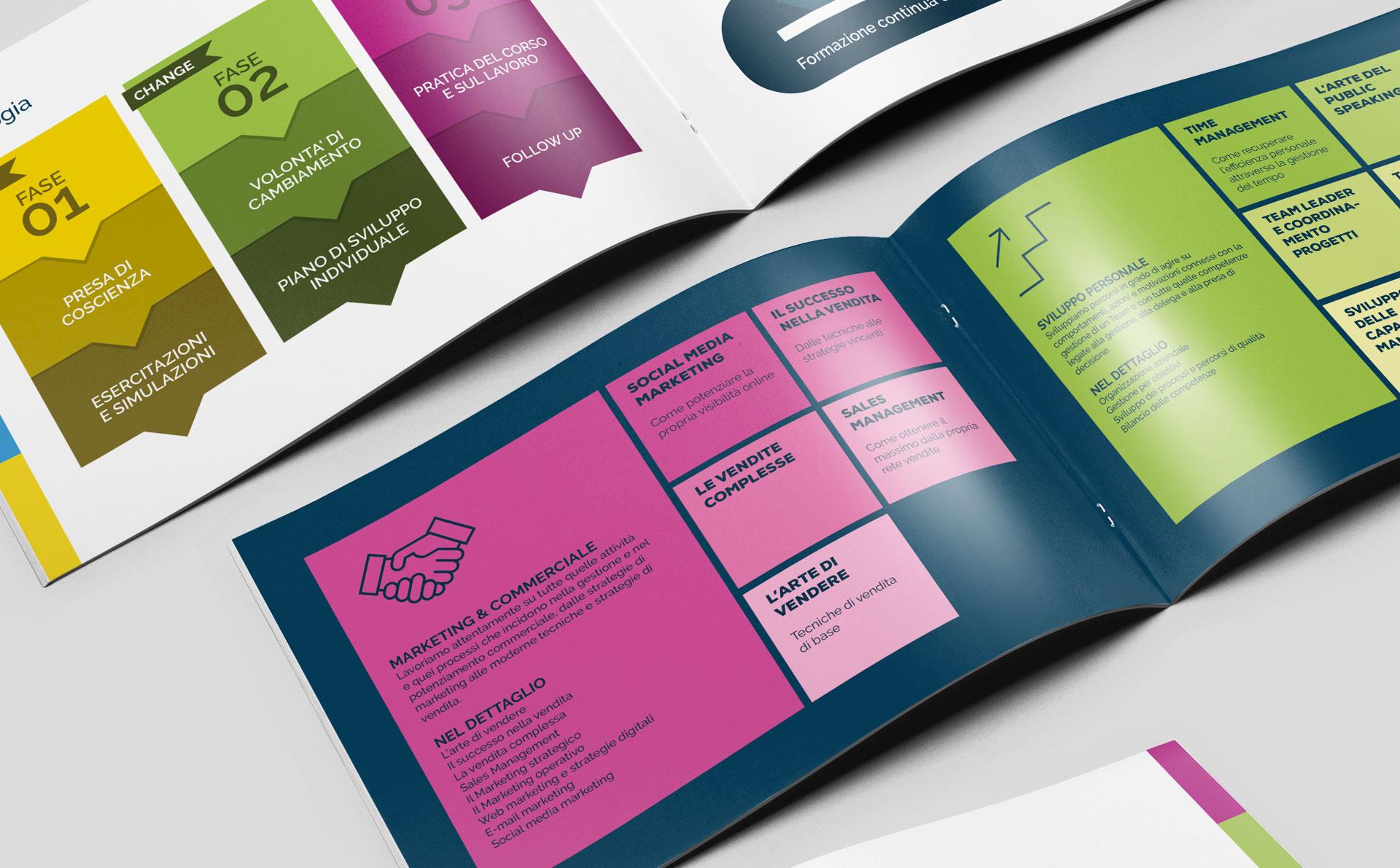 change-project-brochure3-zerouno-design