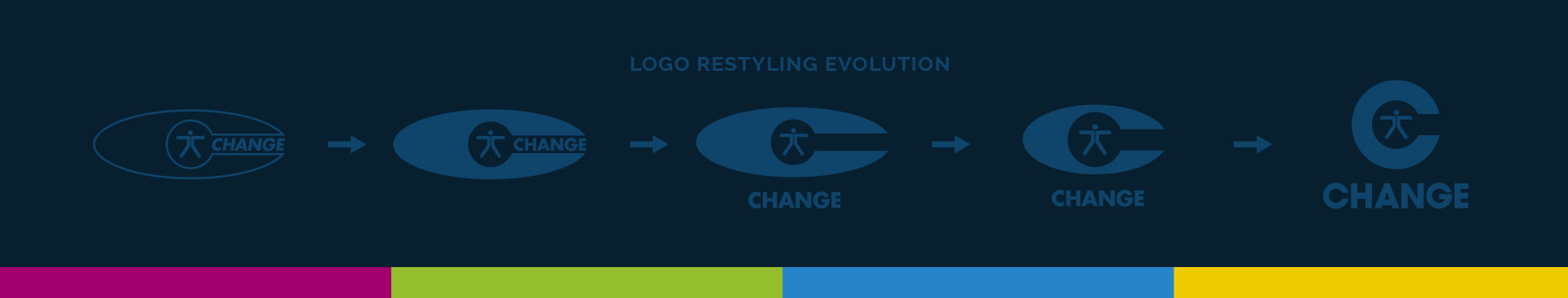 change-project-logo-evolution-zerouno-design