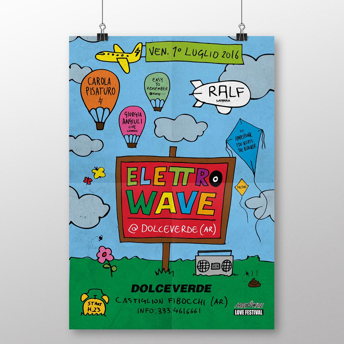elettrowave